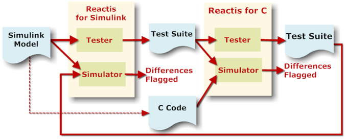 This diagram