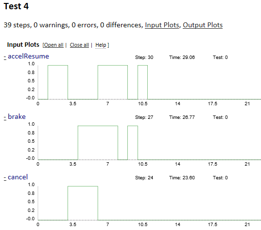 test execution report with signal plots