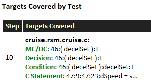 test step to covered target map in a test execution report