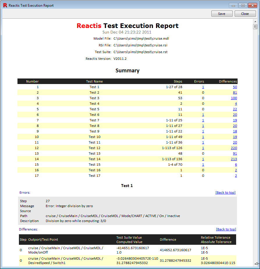 Reactis HTML Test Execution Report