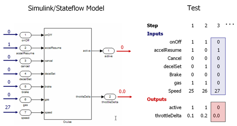 Diagram showing